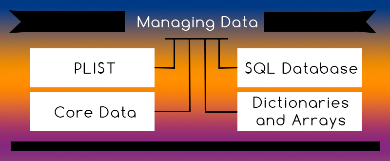 Managing Data in Your App